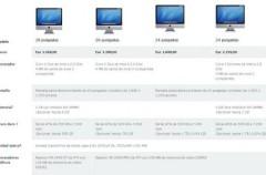Opinión del nuevo iMac