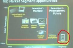 Iphone utilizaría el procesador Intel Moorestown
