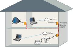 Nuevo adaptador inalámbrico para redes