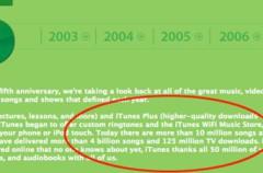 4 millones de canciones de iTunes desaparecen