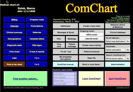 software_medico_comchart
