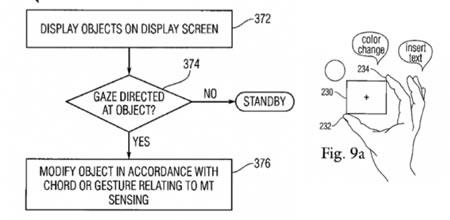 Patente para reconocimiento de voz, expresiones faciales y seguimiento de la mirada.