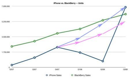 iphone_vs_blackberry