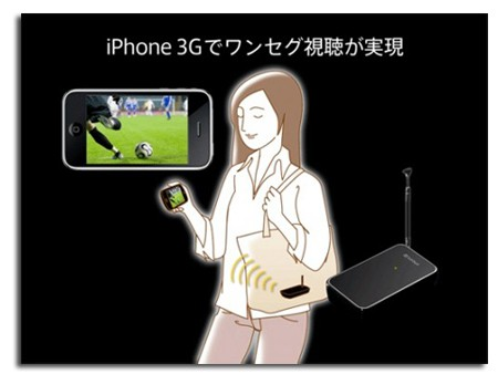 tv_battery_iphone_ipod_touch_00-500×375.jpg