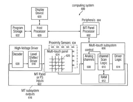 Apple propone matriz infrarroja para el diseño de pantallas táctiles