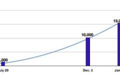 La App Store supera las 20 mil aplicaciones