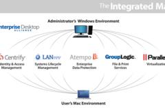 Muchas compañías consideran pasarse a Mac