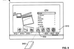 Patentes: nuevo tipo de mando a distancia