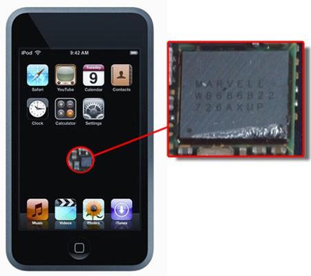 iPod Chip