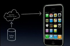 Confirmado: No hay Push para los iPhones liberados