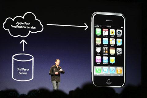 iPhone Push