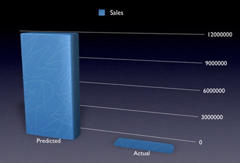 predicciones_psystar_venta_mac-os_clonico