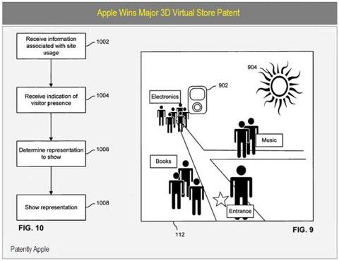 Apple patenta una tienda 3D virtual