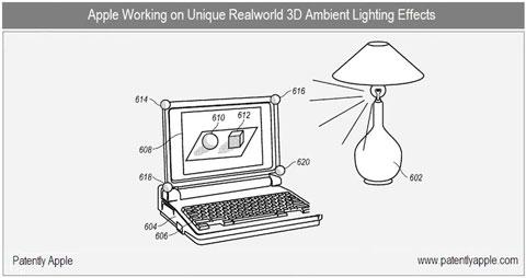 Patente luces
