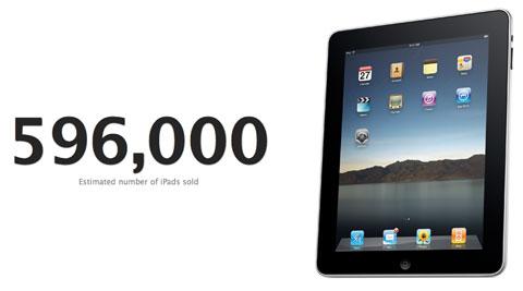 Ventas iPad
