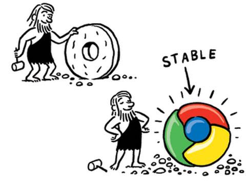 Google Chrome Estable