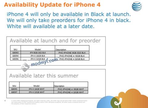 Disponibilidad iPhone 4