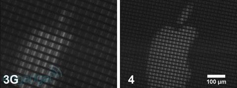 Pixeles Retina Display