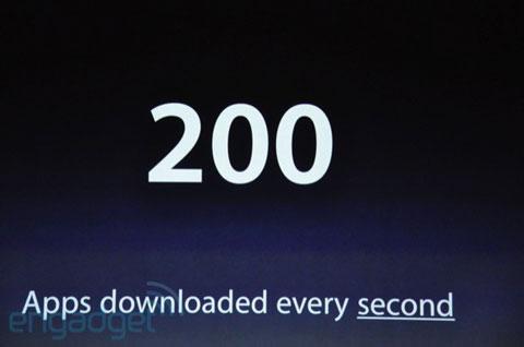 Aplicaciones descargas por segundo