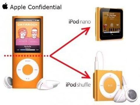 Diseño iPods