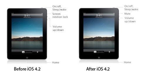 iPad orientación