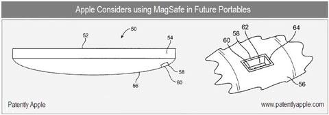 MagSafe iPad