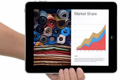 iPad is electric, nuevo anuncio del iPad