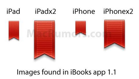 iPad Resolución