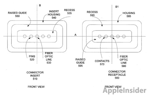 Patente MagSafe Apple