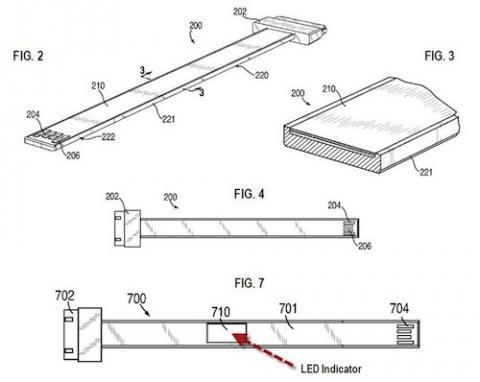 Patente cable plano