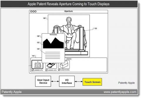 Patente Aperture para iOS