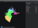 DaisyDisk: descubre cómo está distribuido el espacio de tu disco duro