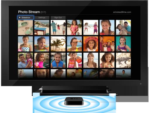 Photostream AppleTV
