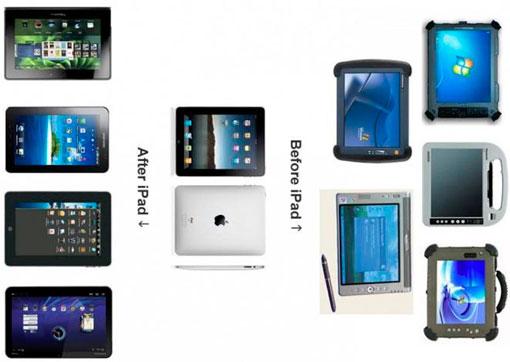 Antes y después del iPad