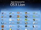 La Mac App Store ahora tiene una sección de apps mejoradas para Mac OS X Lion
