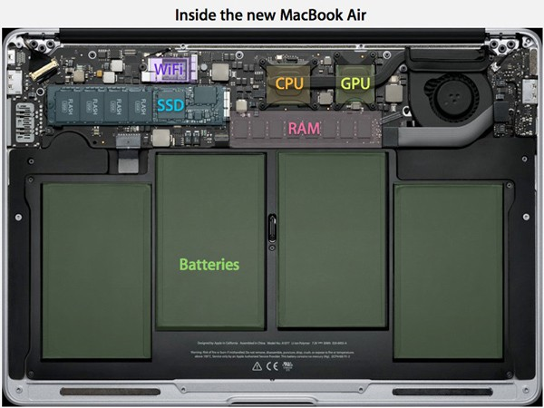 MacBook Air por dentro