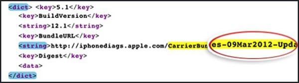 ¿Llegará iOS 5.1 el próximo 9 de Marzo?