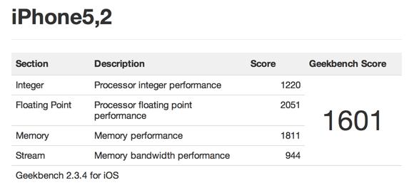 1.601 puntos saca el iPhone 5 en el Benchmark