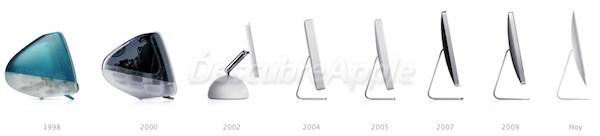 iMac-evolución