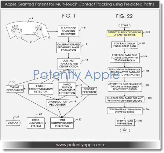 patente tactil