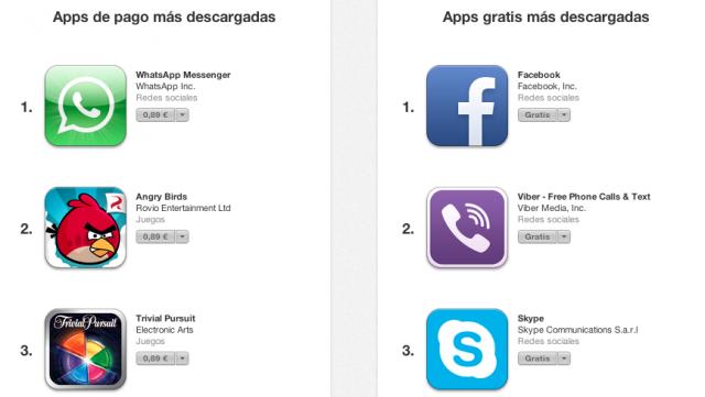 apps descargadas