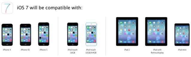 dispositivos iOS7