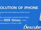 El paso de los años y Twitter permiten hacer un estudio sobre la evolución del iPhone