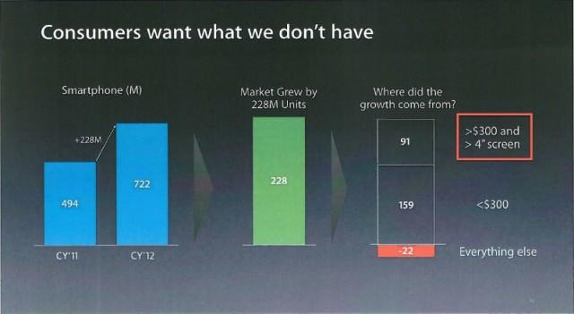 diapositiva iPhone6 2