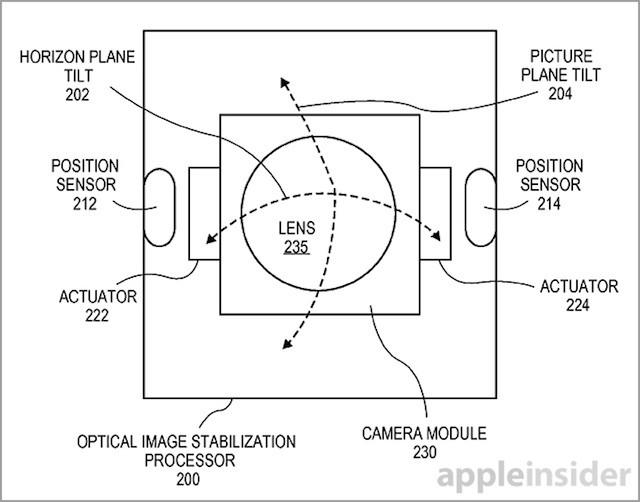 Apple trabaja en un sistema para crear fotos de muy alta resolución con el iPhone