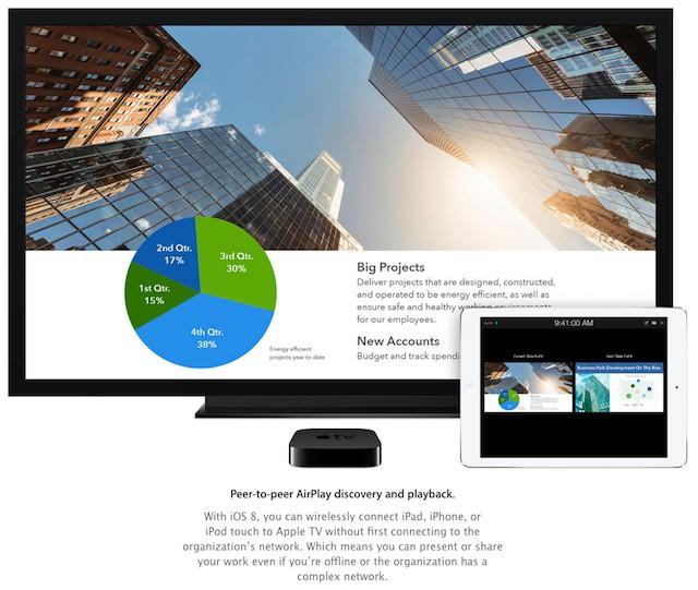 iOS 8 permite la conexión P2P con el Apple TV, ya no será necesario conectarse a una red