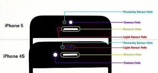 iPhoneSensors