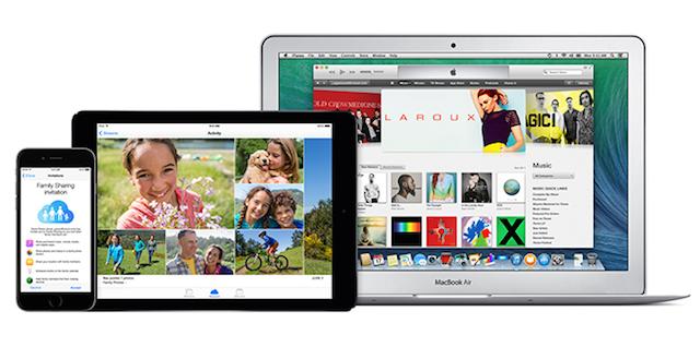 Acceso iCloud