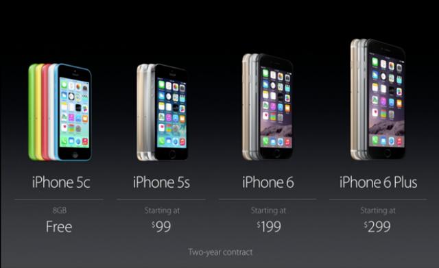 Reservas iPhone 6