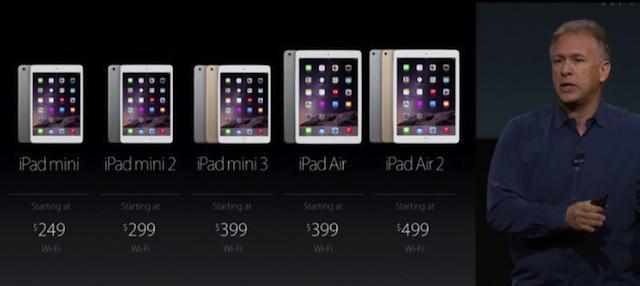 iPadFamily